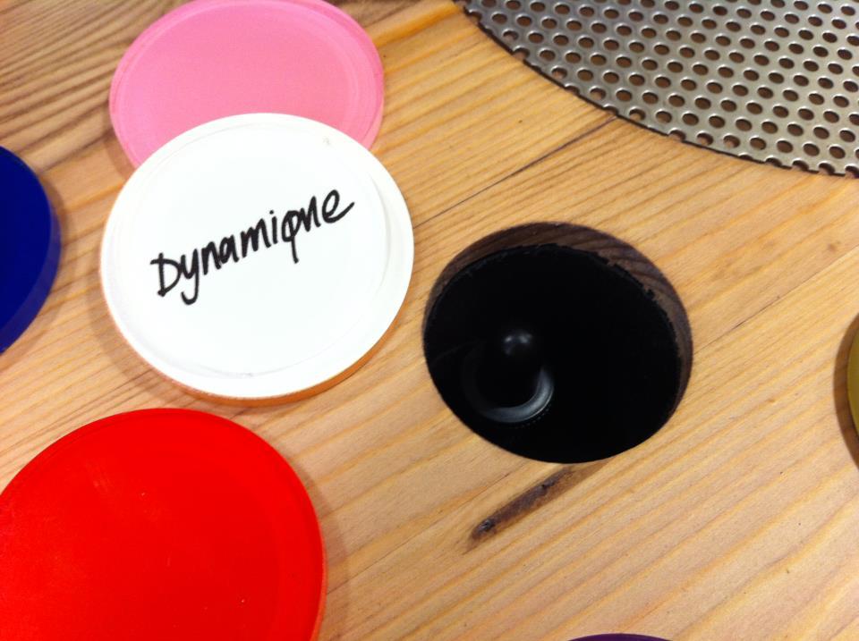 Dynamique, mon subconscient et le produit que j'ai choisi